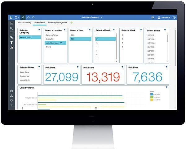 S2K Warehouse Management Software
