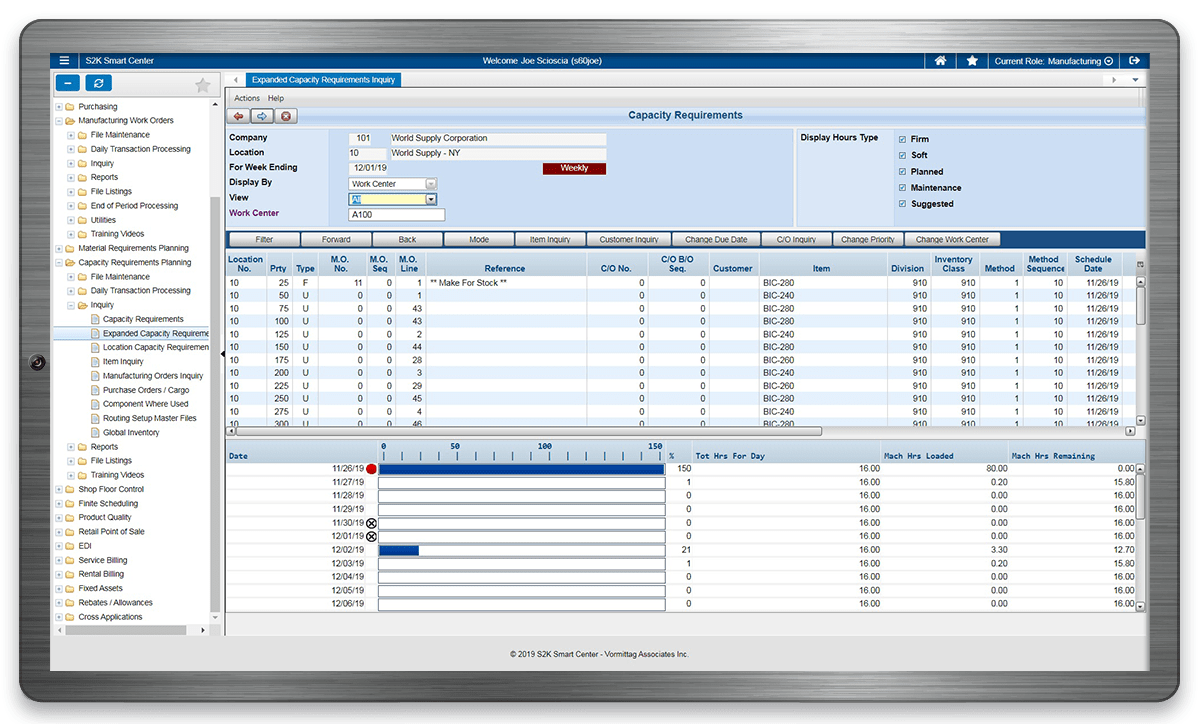 S2K Enterprise Capacity Requirement Planning Software