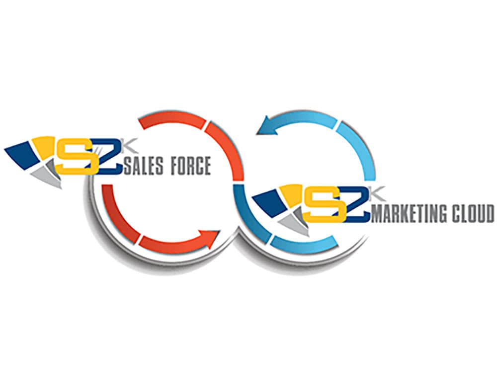 S2K Marketing Cloud CRM Integration